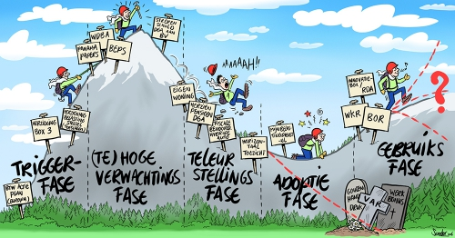 cartoon, hype cycle, govers, goverssignaal, fiscaal, fiscus, berg, bergbeklimmer, mountain
